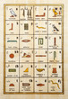 Table of Egypt Hieroglyphs