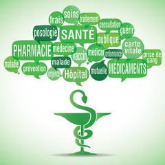 nuage de mots bulles silhouette : santé pharmacie