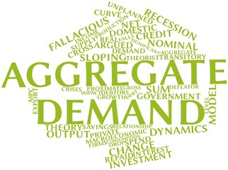 Word cloud for Aggregate demand