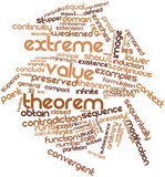 Word cloud for Extreme value theorem