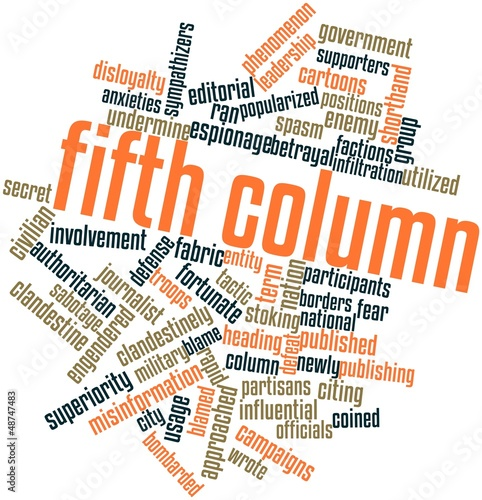 Word cloud for Fifth column