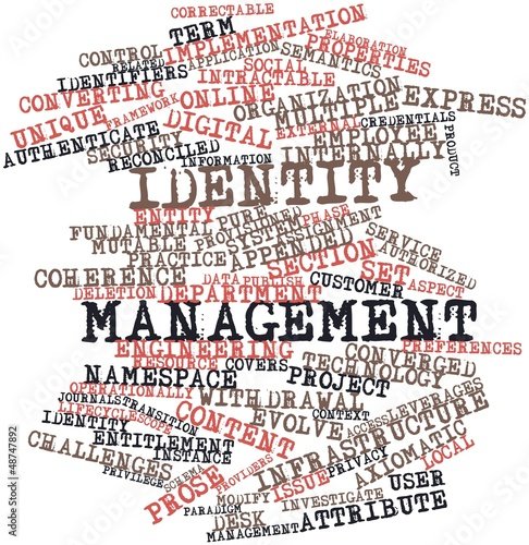 Word cloud for Identity management