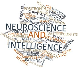 Word cloud for Neuroscience and intelligence