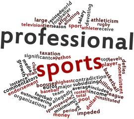 Word cloud for Professional sports