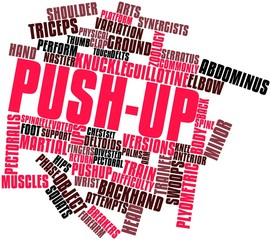 Word cloud for Push-up
