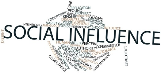 Word cloud for Social influence