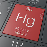 Mercury element from periodic table