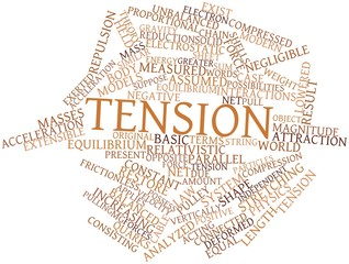 Word cloud for Tension