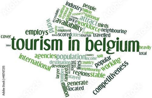 Word cloud for Tourism in Belgium