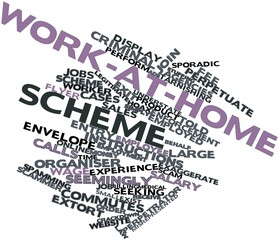 Word cloud for Work-at-home scheme