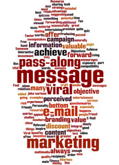 Using E Mail to Achieve Objectives Concept