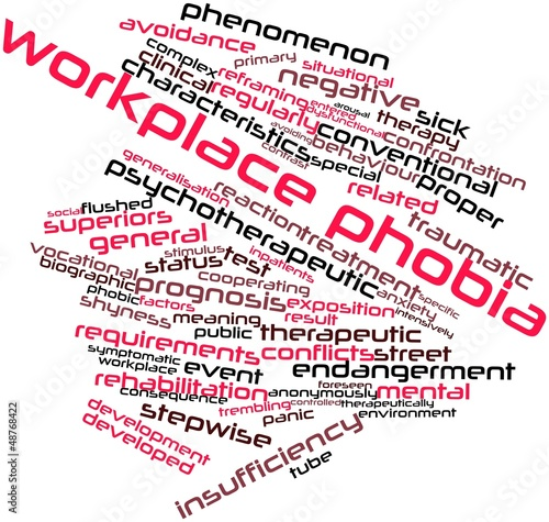 Word cloud for Workplace phobia