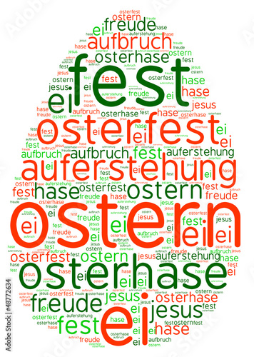 tag cloud ostern