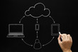 Cloud Computing Concept Blackboard