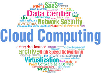Cloud Computing tech word cloud tags