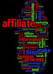 Affiliate Marketer Defined concept