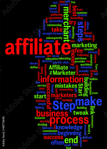 Affiliate Marketer Defined concept
