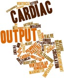 Word cloud for Cardiac output poster
