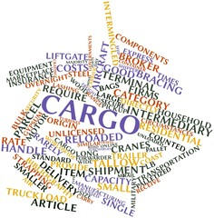Word cloud for Cargo