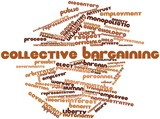 Word cloud for Collective bargaining