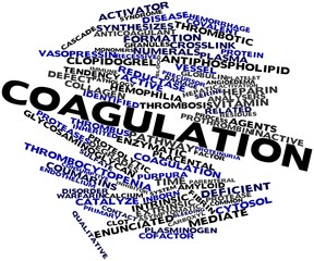 Word cloud for Coagulation