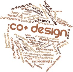 Word cloud for Co-design
