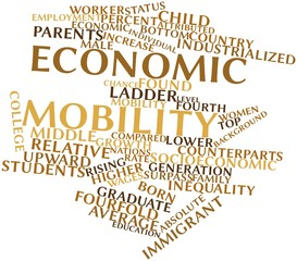 Word cloud for Economic mobility