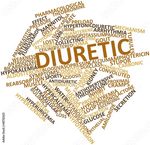 Word cloud for Diuretic