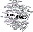 Word cloud for Epilepsy