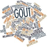Word cloud for Gout