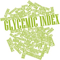Word cloud for Glycemic index