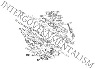 Word cloud for Intergovernmentalism
