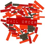 Word cloud for Mail order