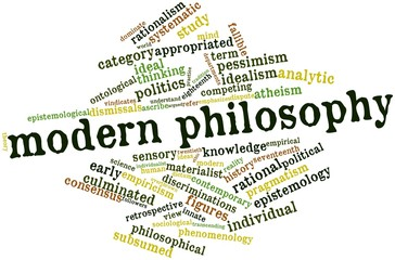 Word cloud for Modern philosophy