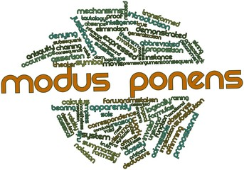 Word cloud for Modus ponens