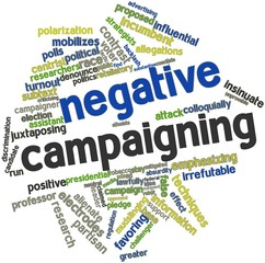Word cloud for Negative campaigning