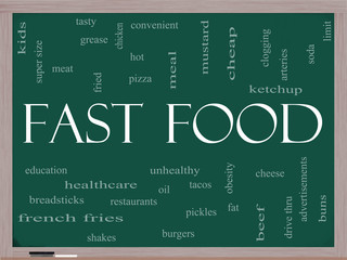 Fast Food Word Cloud Concept on a Blackboard