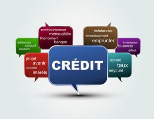 texte bulles crédit