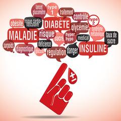 nuage de mots bulles silhouette : diabète