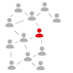 Social Media / Virales Marketing