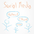 Social Media Konzept / Virales Marketing