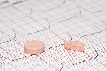 ECG graph and pills