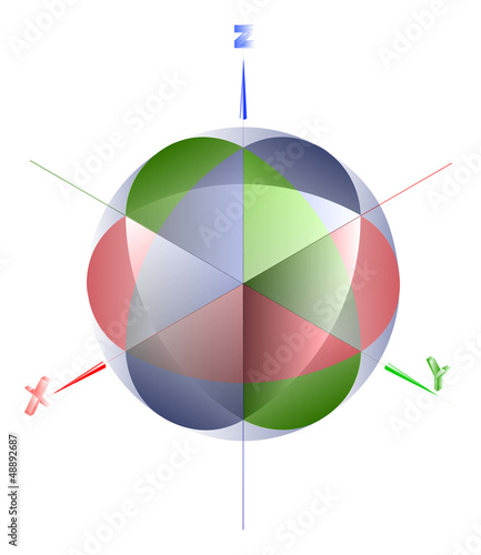 Sample visual aids for descriptive geometry