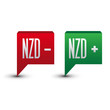 NZD currency - New Zealand Dollar