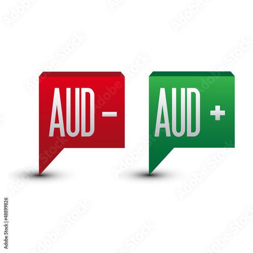 AUD currency - Australian Dollar