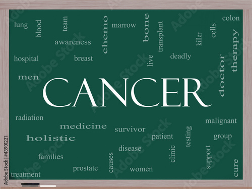 Cancer Word Cloud Concept on a Blackboard