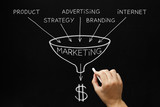 Marketing Concept Blackboard