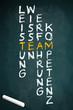 Kreidetafel mit Leistung, Wissen, Erfahrung, Kompetenz