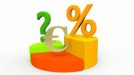 Gráfico con simbolo porcentaje ,euro