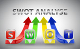swot analyse with arrows